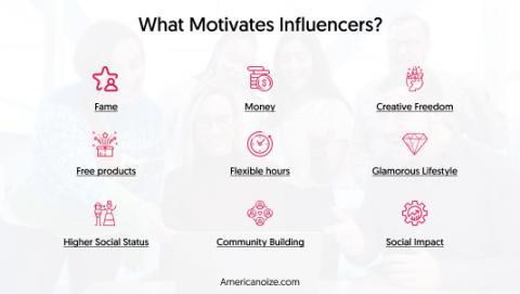 Motivates Influencers