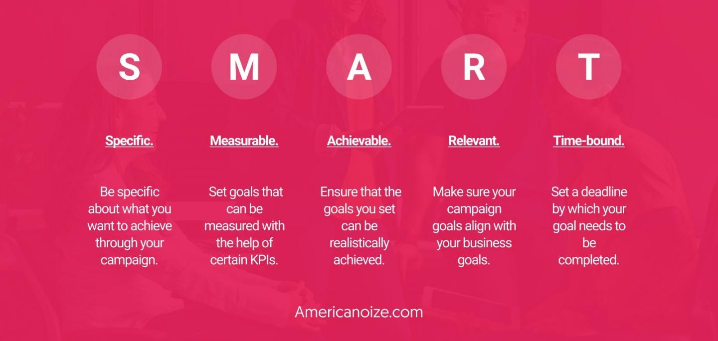 Identify Your Campaign Goal